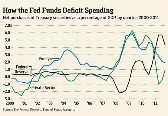 us-gov-debt-holdings