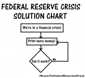 federal-reserve-crisis-solution