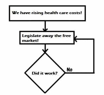 health-care-crisis-solution