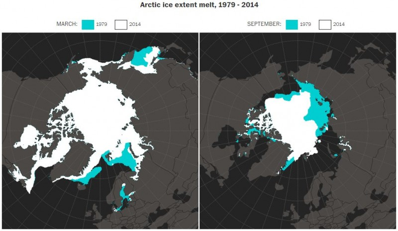 A graphic from the Washington Post showing arctic ice extent from 1979 compared to 2014.