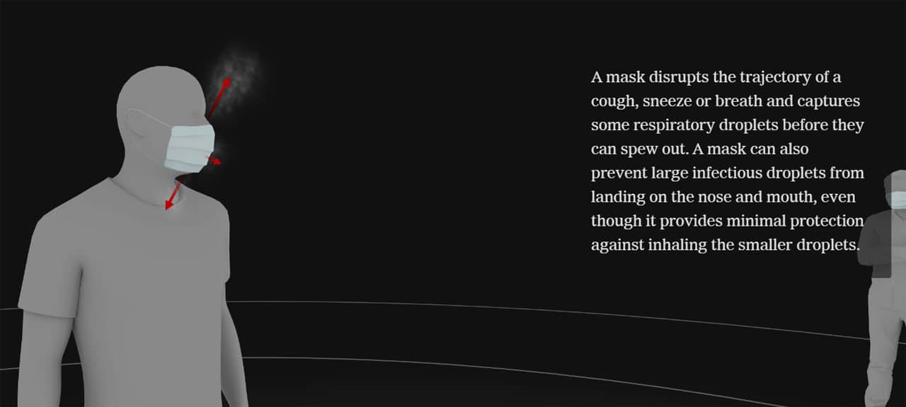 Coronavirus mask effectiveness